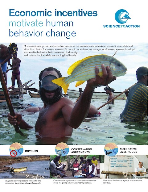 Economic incentives motivate human behavior change (Page 1)