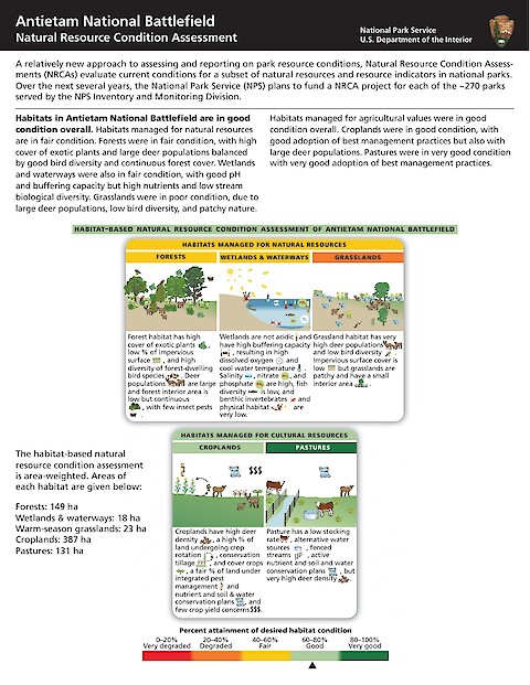 Antietam National Battlefield Natural Resource Condition Assessment Resource Brief (Page 1)