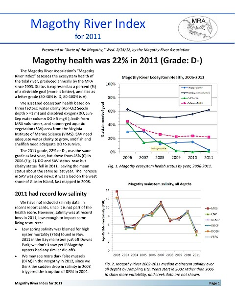 2011 Magothy River Index (Page 1)