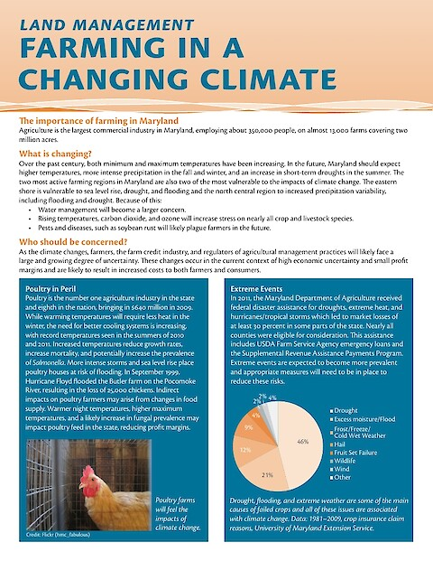 Land Management: Farming in a changing climate (Page 1)