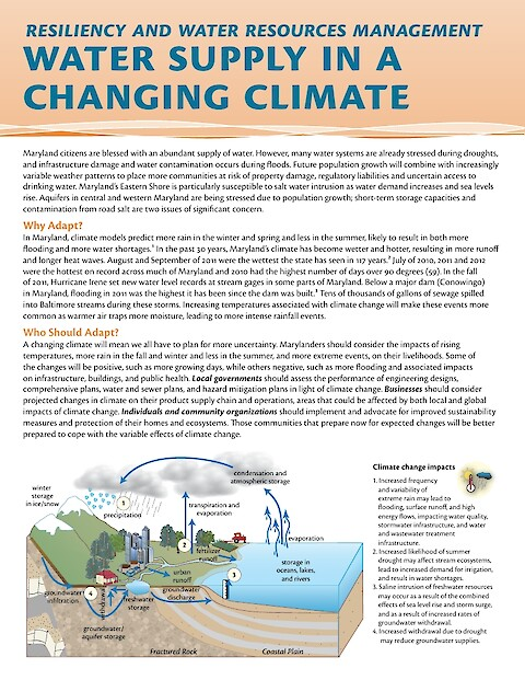 Resiliency and water resources management: Water supply in a changing climate (Page 1)