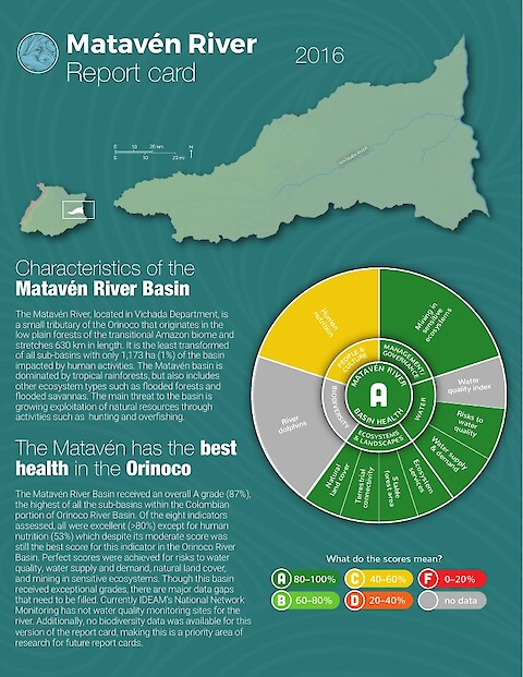 Matavén River Report Card 2016 (Page 1)
