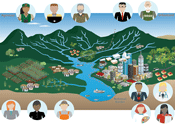 Graphic of a river flowing down from the mountains past a city and agricultural lands. The diagram also has a dotted line indicating a national boarder. Twelve icons of different people follow the perimeter of the diagram.