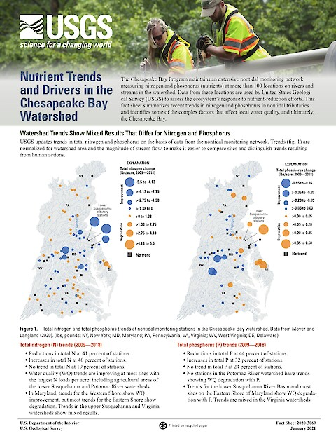 Nutrient Trends and Drivers in the Chesapeake Bay Watershed (Page 1)