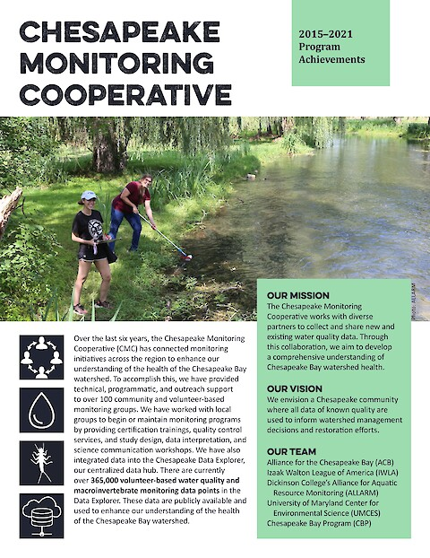 Chesapeake Monitoring Cooperative Achievement Report (Page 1)